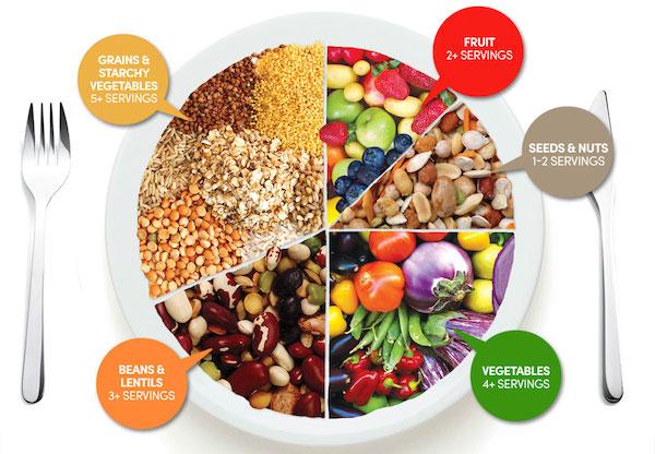 الحلقة الرابعة .. كميات الأكل في النظام النباتي