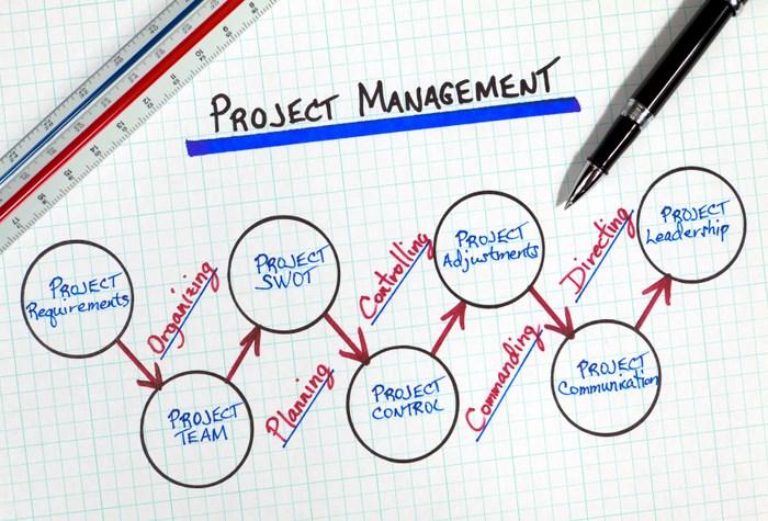 """تعلمي أكثر عن إدارة المشروعات.. كورس مجاني من """"إدراك"""""""
