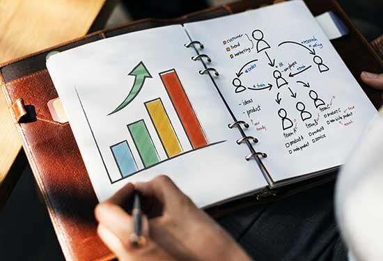 استراتيجيات التسويق التي تناسب المشروعات الصغيرة