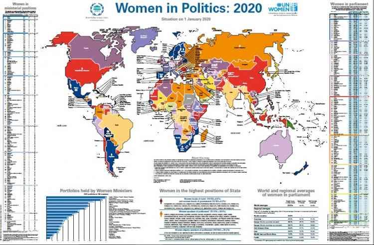 الأمم المتحدة للمرأة: العالم لن يتحمل نساء أقل في السلطة