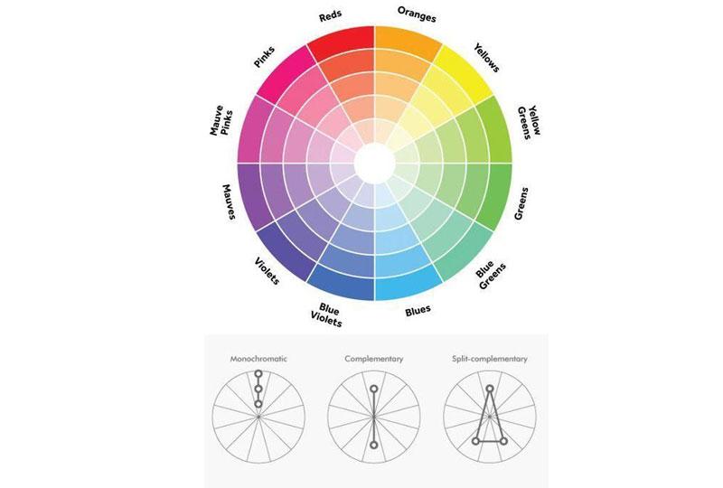نتيجة بحث الصور عن دائرة الألوان