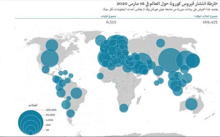 انتشار فيروس كورونا المستجد حول العالم