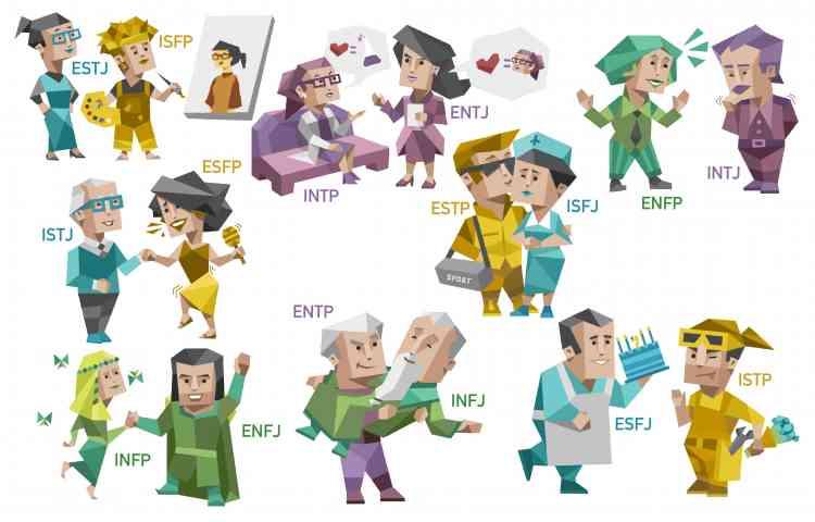 أنواع الشخصيات