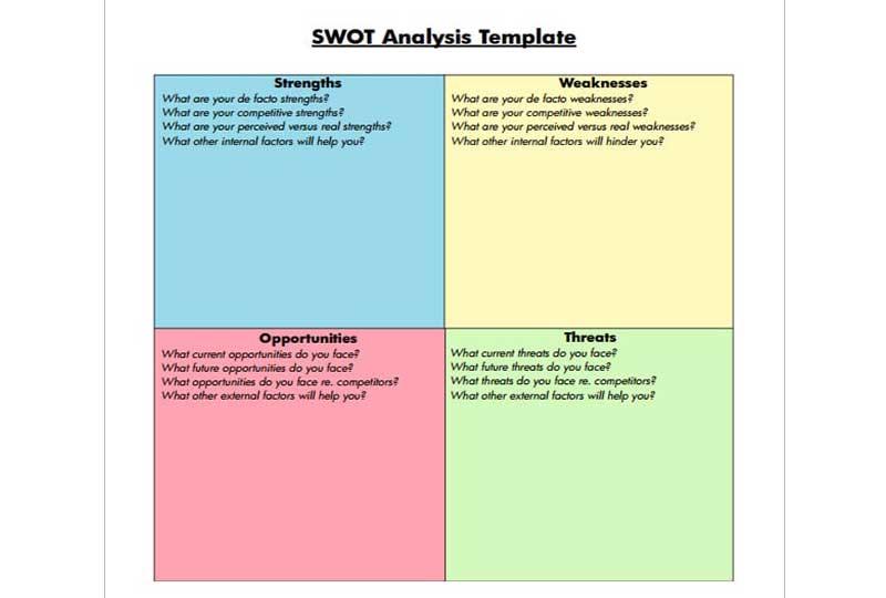 نموذج تحليل سوات